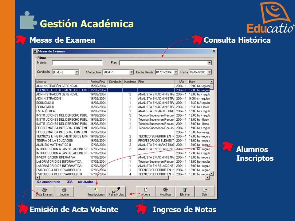 Gestión Académica Mesas de Examen Emisión de Acta Volante Consulta Histórica Alumnos Inscriptos Ingreso de Notas