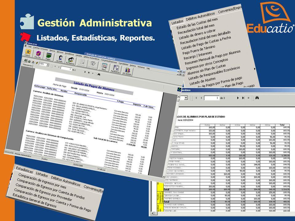 Gestión Administrativa Listados, Estadísticas, Reportes.