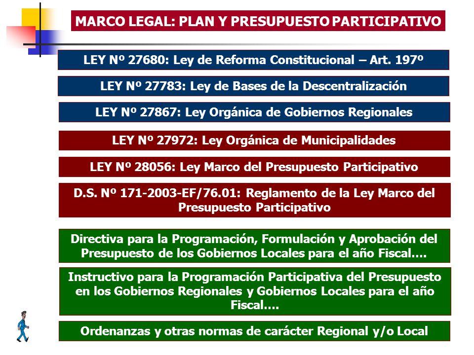 LEY Nº 27972: Ley Orgánica de Municipalidades D.S. Nº 171-2003-EF/76.01: Reglamento de la Ley Marco del Presupuesto Participativo LEY Nº 28056: Ley Ma