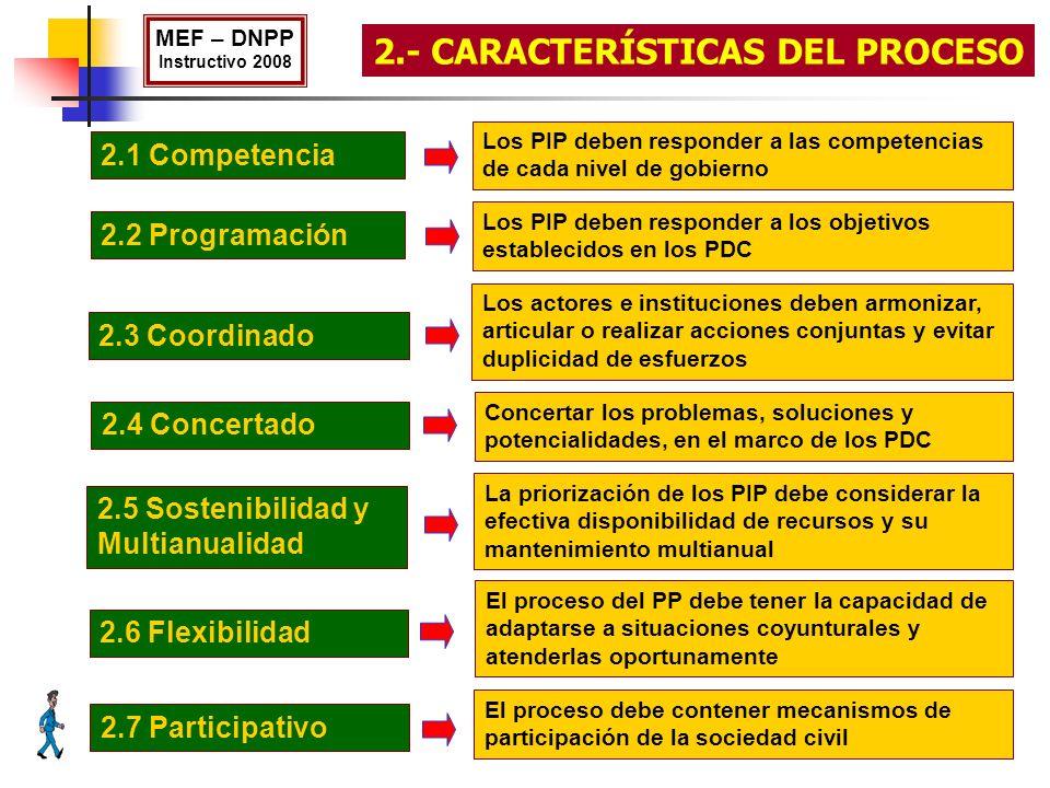 MEF – DNPP Instructivo 2008 2.- CARACTERÍSTICAS DEL PROCESO Los PIP deben responder a las competencias de cada nivel de gobierno 2.1 Competencia 2.2 P