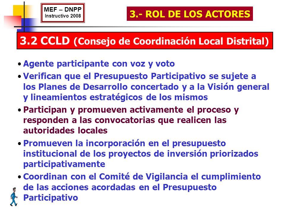 3.2 CCLD (Consejo de Coordinación Local Distrital) MEF – DNPP Instructivo 2008 3.- ROL DE LOS ACTORES Agente participante con voz y voto Verifican que