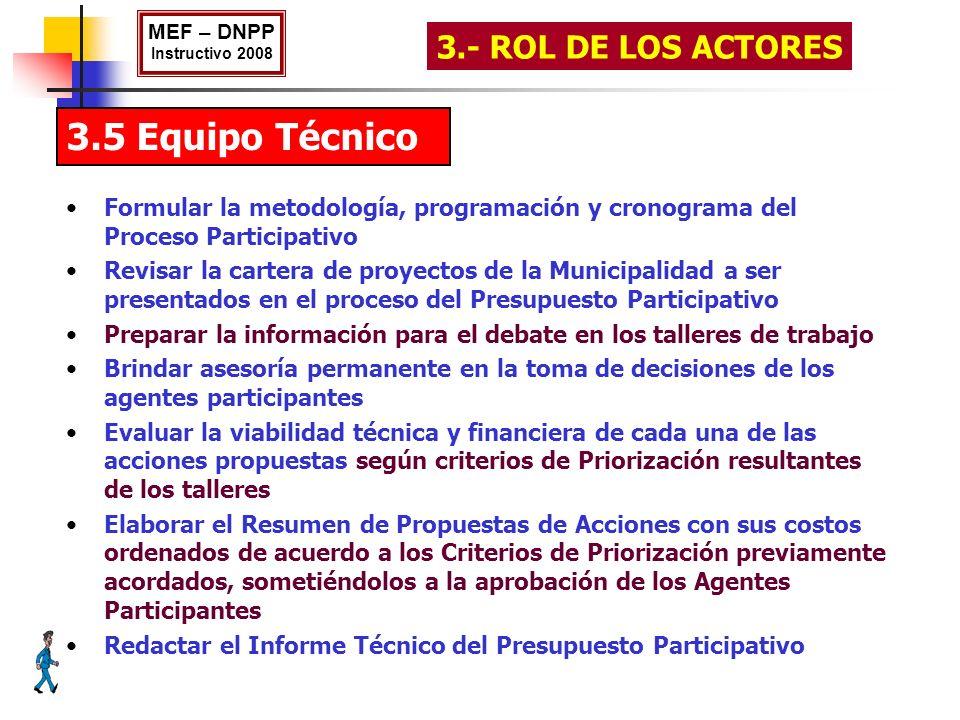 3.5 Equipo Técnico MEF – DNPP Instructivo 2008 3.- ROL DE LOS ACTORES Formular la metodología, programación y cronograma del Proceso Participativo Rev