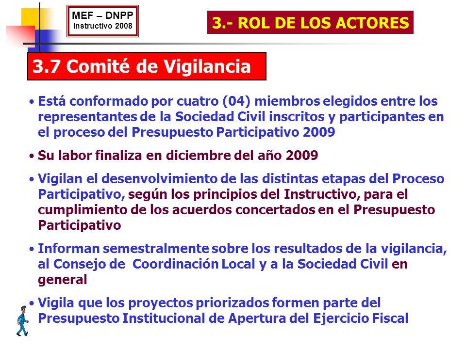 3.7 Comité de Vigilancia MEF – DNPP Instructivo 2008 3.- ROL DE LOS ACTORES Está conformado por cuatro (04) miembros elegidos entre los representantes