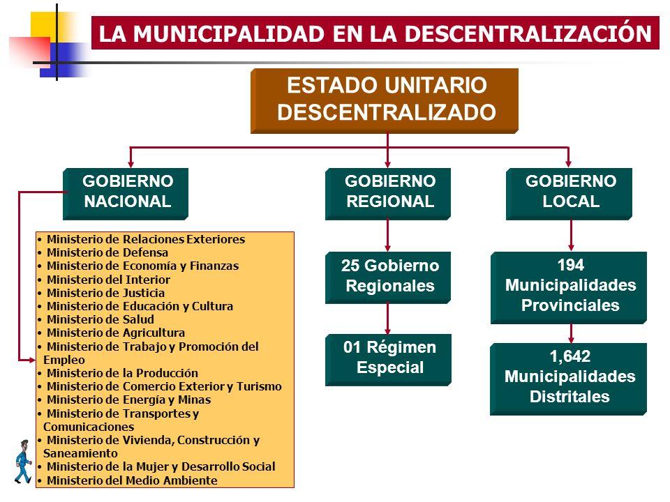 LA MUNICIPALIDAD EN LA DESCENTRALIZACIÓN ESTADO UNITARIO DESCENTRALIZADO 01 Régimen Especial GOBIERNO REGIONAL 25 Gobierno Regionales 1,642 Municipali