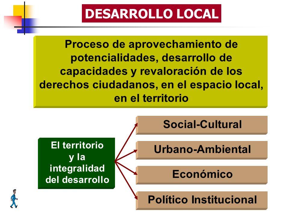 DESARROLLO LOCAL Proceso de aprovechamiento de potencialidades, desarrollo de capacidades y revaloración de los derechos ciudadanos, en el espacio loc