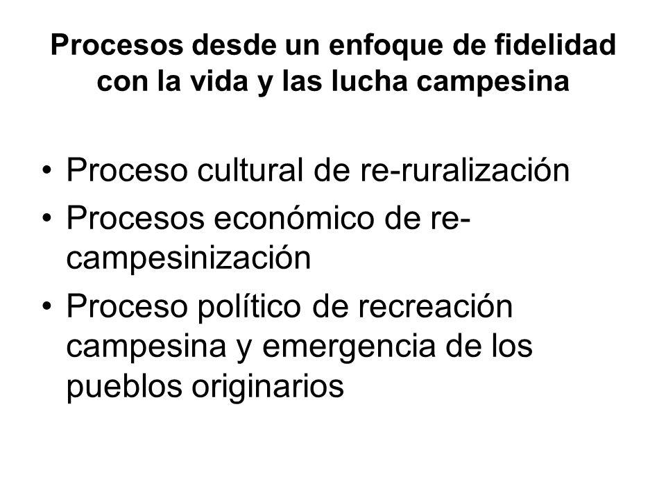 Procesos desde un enfoque de fidelidad con la vida y las lucha campesina Proceso cultural de re-ruralización Procesos económico de re- campesinización