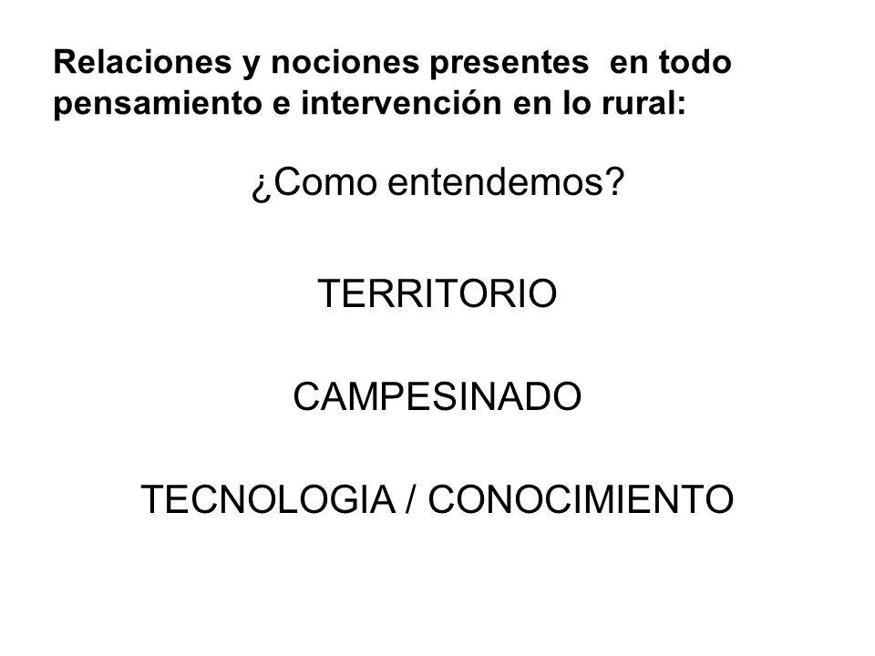 Relaciones y nociones presentes en todo pensamiento e intervención en lo rural: ¿Como entendemos? TERRITORIO CAMPESINADO TECNOLOGIA / CONOCIMIENTO