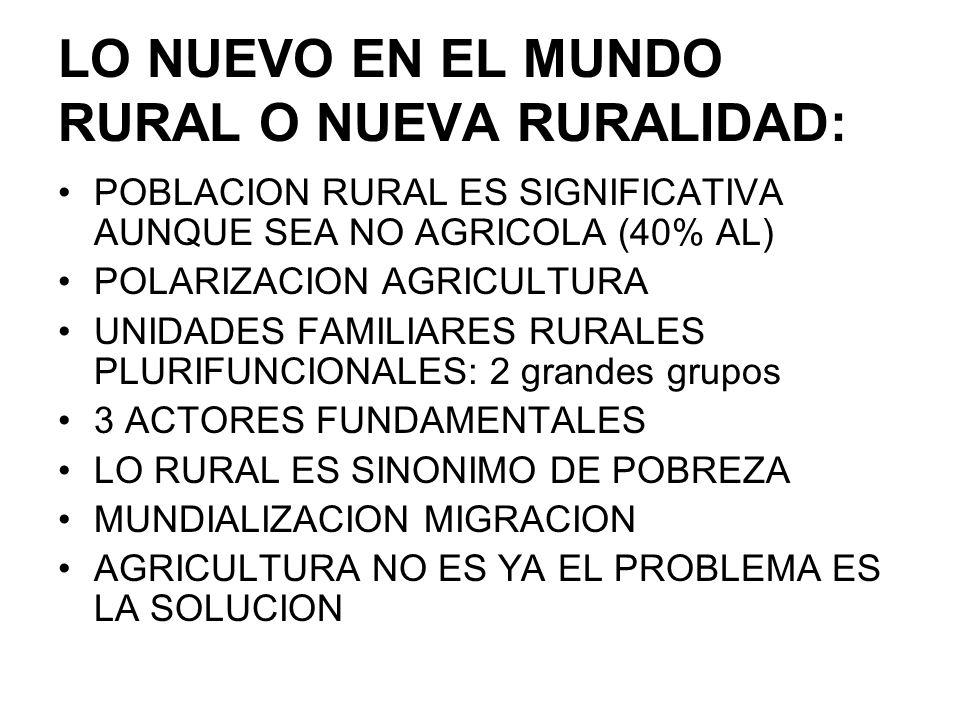 LO NUEVO EN EL MUNDO RURAL O NUEVA RURALIDAD: POBLACION RURAL ES SIGNIFICATIVA AUNQUE SEA NO AGRICOLA (40% AL) POLARIZACION AGRICULTURA UNIDADES FAMIL