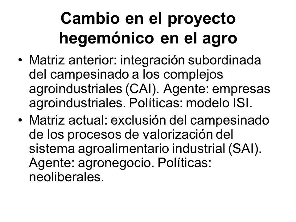 Cambio en el proyecto hegemónico en el agro Matriz anterior: integración subordinada del campesinado a los complejos agroindustriales (CAI). Agente: e