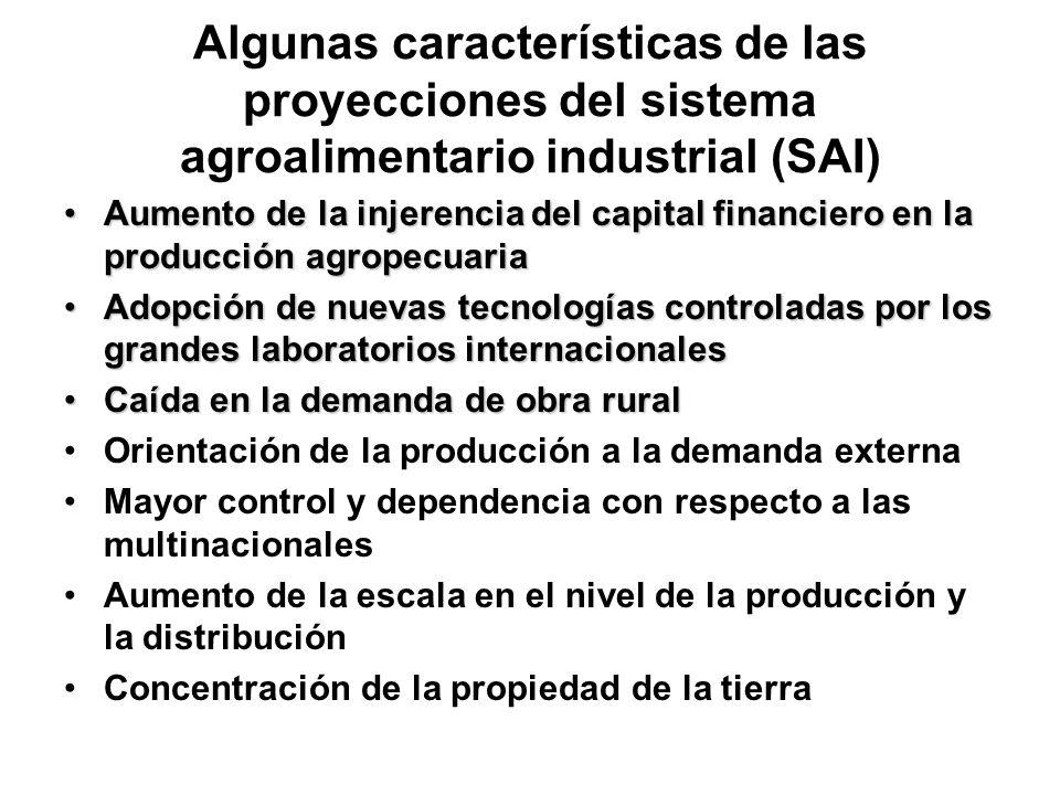 Algunas características de las proyecciones del sistema agroalimentario industrial (SAI) Aumento de la injerencia del capital financiero en la producc