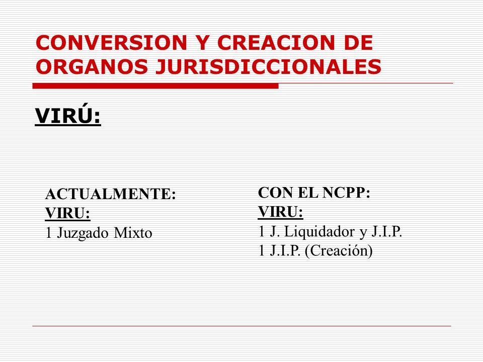 CONVERSION Y CREACION DE ORGANOS JURISDICCIONALES VIRÚ: ACTUALMENTE: VIRU: 1 Juzgado Mixto CON EL NCPP: VIRU: 1 J. Liquidador y J.I.P. 1 J.I.P. (Creac