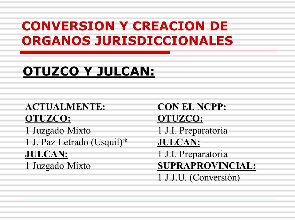 CONVERSION Y CREACION DE ORGANOS JURISDICCIONALES OTUZCO Y JULCAN: ACTUALMENTE: OTUZCO: 1 Juzgado Mixto 1 J. Paz Letrado (Usquil)* JULCAN: 1 Juzgado M