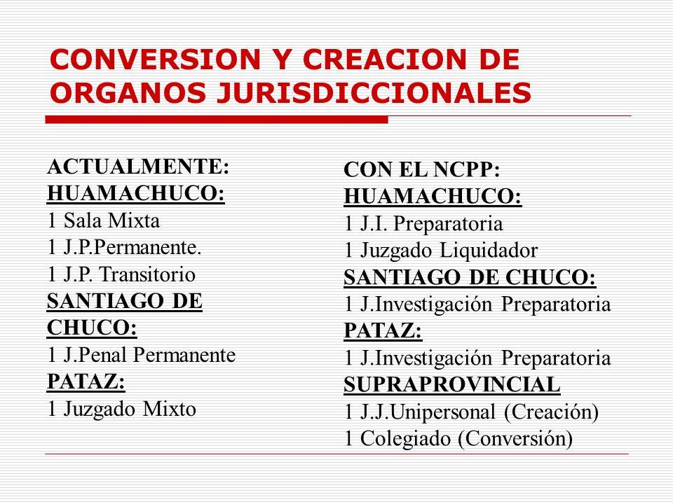 CONVERSION Y CREACION DE ORGANOS JURISDICCIONALES ACTUALMENTE: HUAMACHUCO: 1 Sala Mixta 1 J.P.Permanente. 1 J.P. Transitorio SANTIAGO DE CHUCO: 1 J.Pe