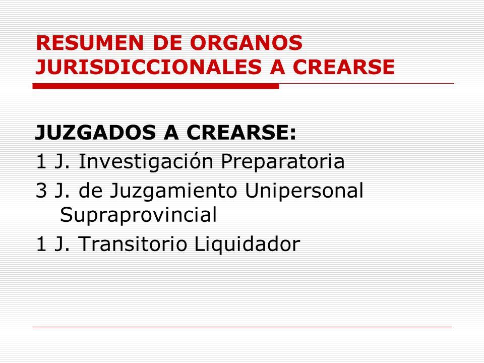 RESUMEN DE ORGANOS JURISDICCIONALES A CREARSE JUZGADOS A CREARSE: 1 J. Investigación Preparatoria 3 J. de Juzgamiento Unipersonal Supraprovincial 1 J.