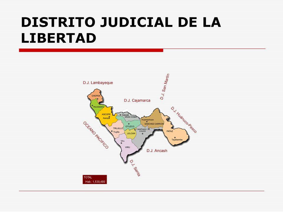 CONVERSION Y CREACION DE ORGANOS JURISDICCIONALES OTUZCO Y JULCAN: ACTUALMENTE: OTUZCO: 1 Juzgado Mixto 1 J.