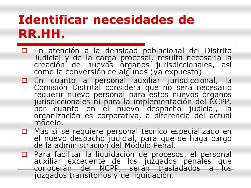 Identificar necesidades de RR.HH. En atención a la densidad poblacional del Distrito Judicial y de la carga procesal, resulta necesaria la creación de