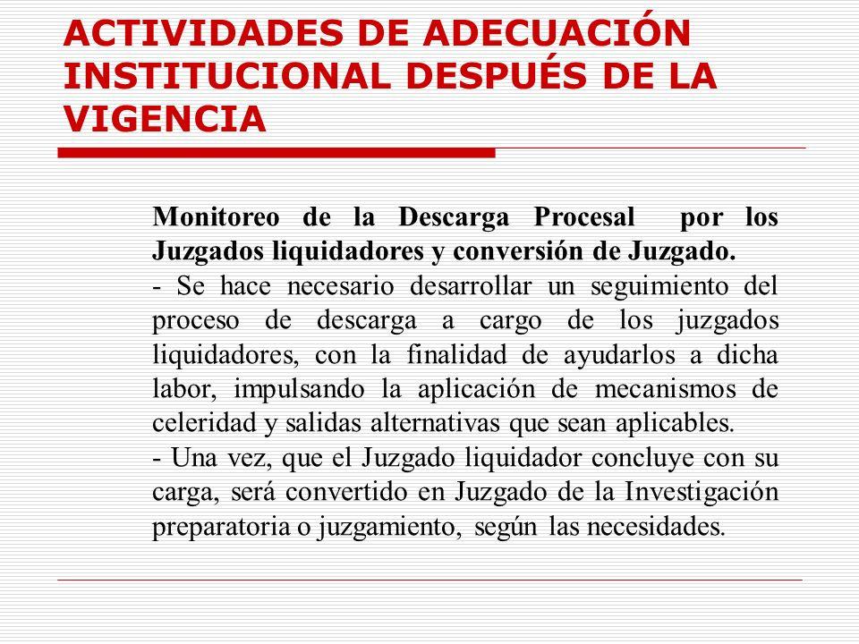 ACTIVIDADES DE ADECUACIÓN INSTITUCIONAL DESPUÉS DE LA VIGENCIA Monitoreo de la Descarga Procesal por los Juzgados liquidadores y conversión de Juzgado