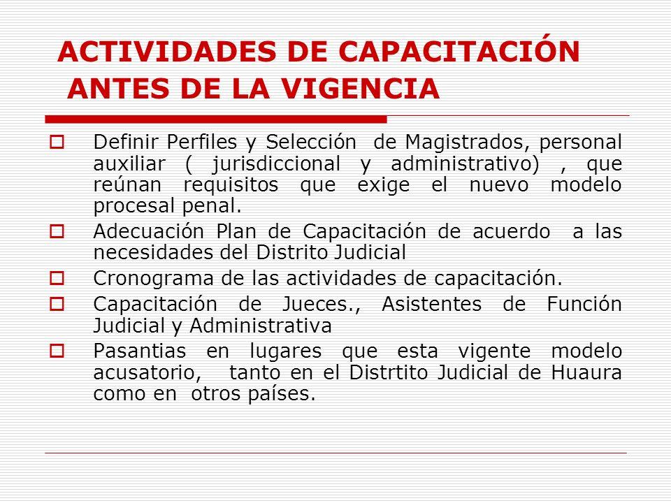 ACTIVIDADES DE CAPACITACIÓN ANTES DE LA VIGENCIA Definir Perfiles y Selección de Magistrados, personal auxiliar ( jurisdiccional y administrativo), qu