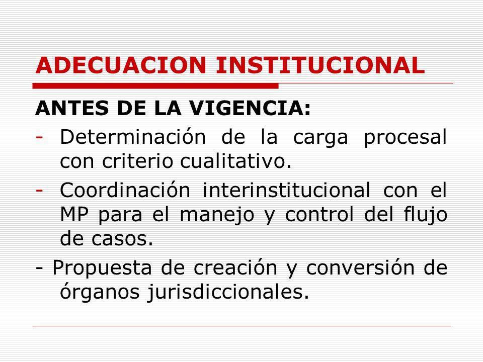 ADECUACION INSTITUCIONAL ANTES DE LA VIGENCIA: -Determinación de la carga procesal con criterio cualitativo. -Coordinación interinstitucional con el M