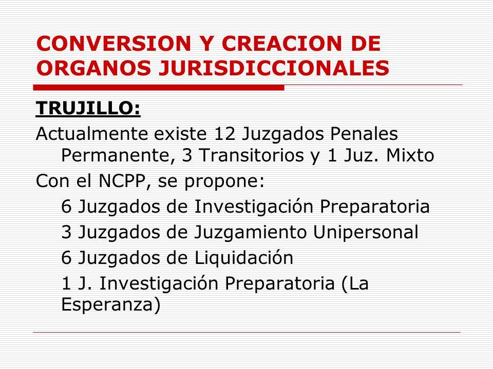 CONVERSION Y CREACION DE ORGANOS JURISDICCIONALES TRUJILLO: Actualmente existe 12 Juzgados Penales Permanente, 3 Transitorios y 1 Juz. Mixto Con el NC