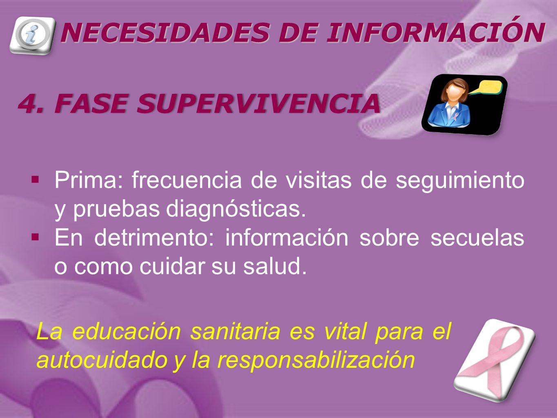 NECESIDADES DE INFORMACIÓN Prima: frecuencia de visitas de seguimiento y pruebas diagnósticas.