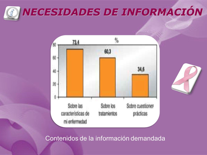 NECESIDADES DE INFORMACIÓN Contenidos de la información demandada