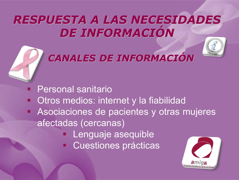 RESPUESTA A LAS NECESIDADES DE INFORMACIÓN CANALES DE INFORMACIÓN