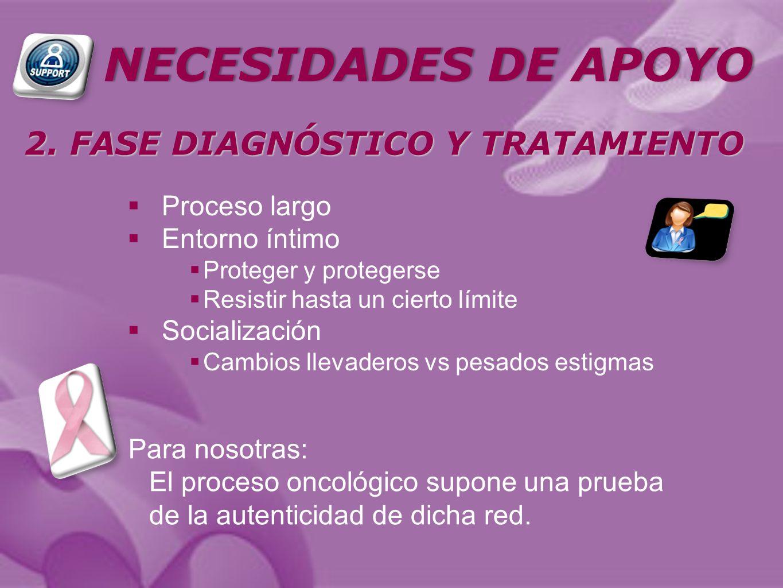 NECESIDADES DE INFORMACIÓN Información para prepararse con antelación frente al impacto de los tratamientos.