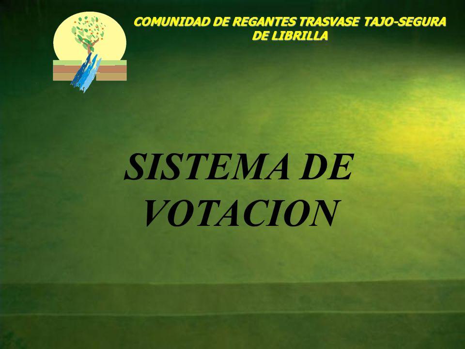 COMUNIDAD DE REGANTES TRASVASE TAJO-SEGURA DE LIBRILLA SISTEMA DE VOTACION