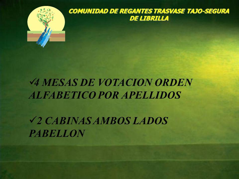 COMUNIDAD DE REGANTES TRASVASE TAJO-SEGURA DE LIBRILLA 4 MESAS DE VOTACION ORDEN ALFABETICO POR APELLIDOS 2 CABINAS AMBOS LADOS PABELLON