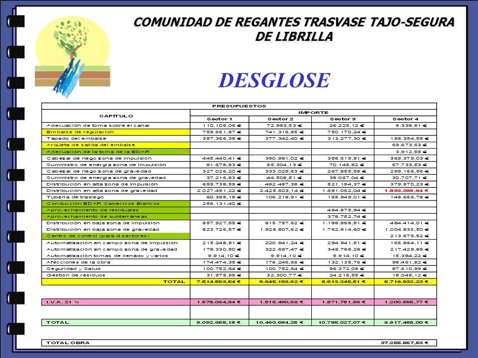COMUNIDAD DE REGANTES TRASVASE TAJO-SEGURA DE LIBRILLA DESGLOSE