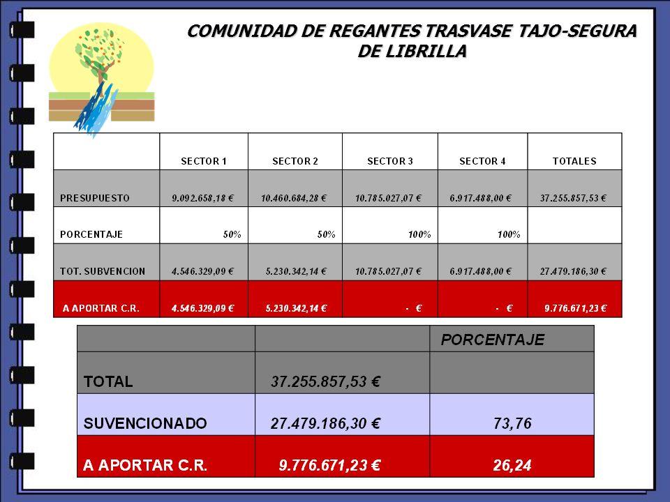 COMUNIDAD DE REGANTES TRASVASE TAJO-SEGURA DE LIBRILLA