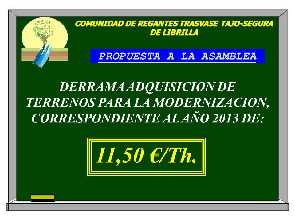 PROPUESTA A LA ASAMBLEA COMUNIDAD DE REGANTES TRASVASE TAJO-SEGURA DE LIBRILLA DERRAMA ADQUISICION DE TERRENOS PARA LA MODERNIZACION, CORRESPONDIENTE AL AÑO 2013 DE: 11,50 /Th.