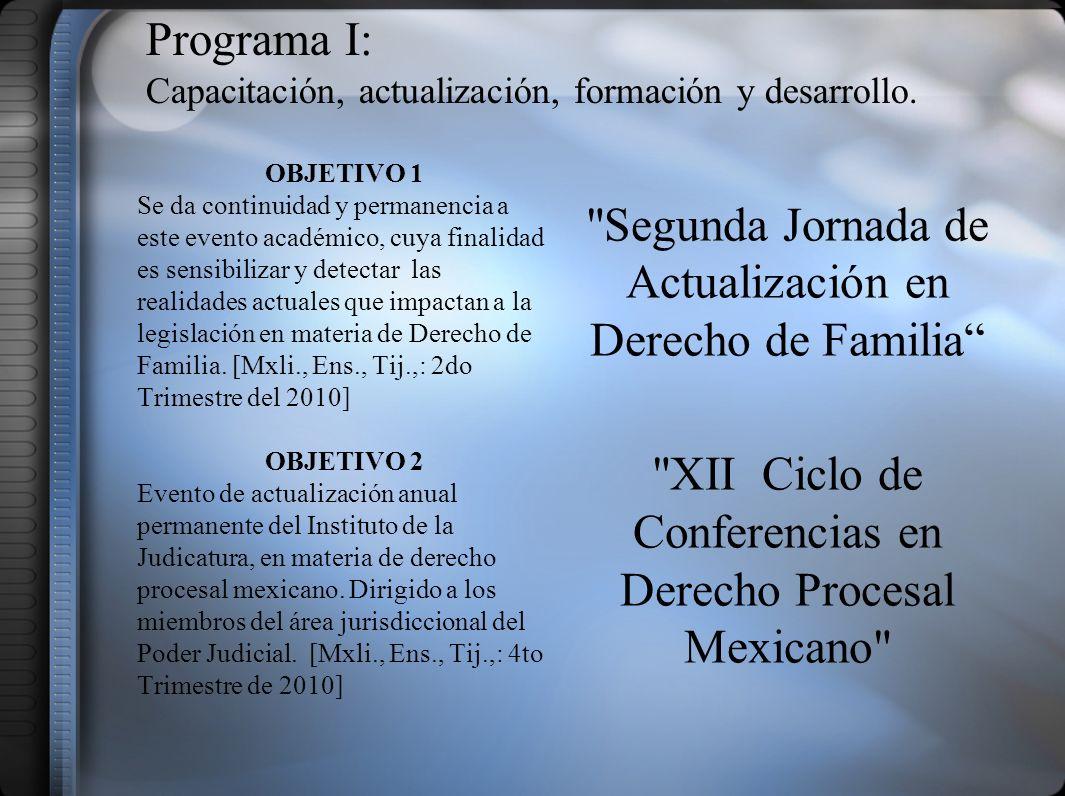 Programa I: Capacitación, actualización, formación y desarrollo.