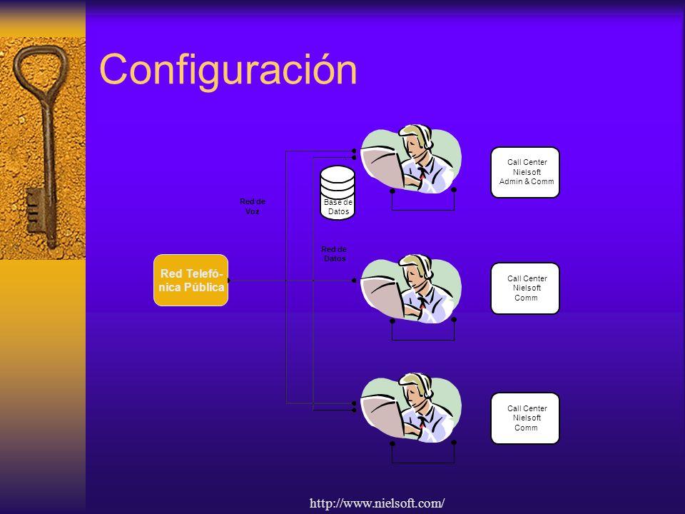 http://www.nielsoft.com/ Red Telefó- nica Pública Configuración Base de Datos Red de Datos Red de Voz Call Center Nielsoft Admin & Comm Call Center Nielsoft Comm Call Center Nielsoft Comm