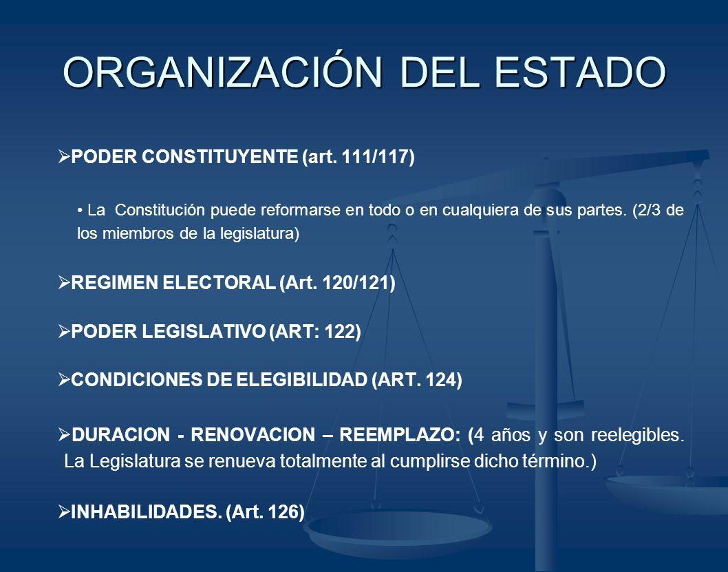 ORGANIZACIÓN DEL ESTADO PODER CONSTITUYENTE (art. 111/117) La Constitución puede reformarse en todo o en cualquiera de sus partes. (2/3 de los miembro