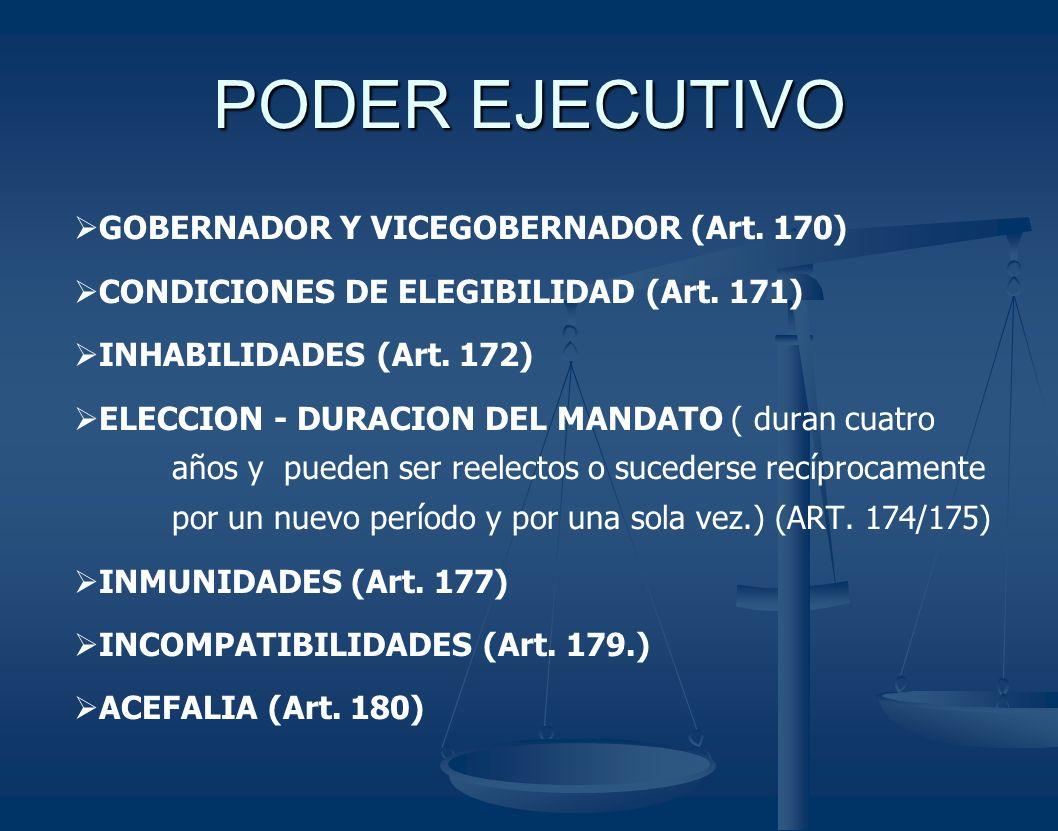 PODER EJECUTIVO GOBERNADOR Y VICEGOBERNADOR (Art. 170) CONDICIONES DE ELEGIBILIDAD (Art. 171) INHABILIDADES (Art. 172) ELECCION - DURACION DEL MANDATO