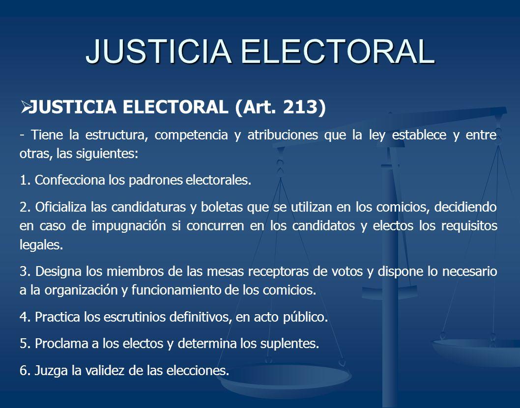 JUSTICIA ELECTORAL JUSTICIA ELECTORAL (Art. 213) - Tiene la estructura, competencia y atribuciones que la ley establece y entre otras, las siguientes: