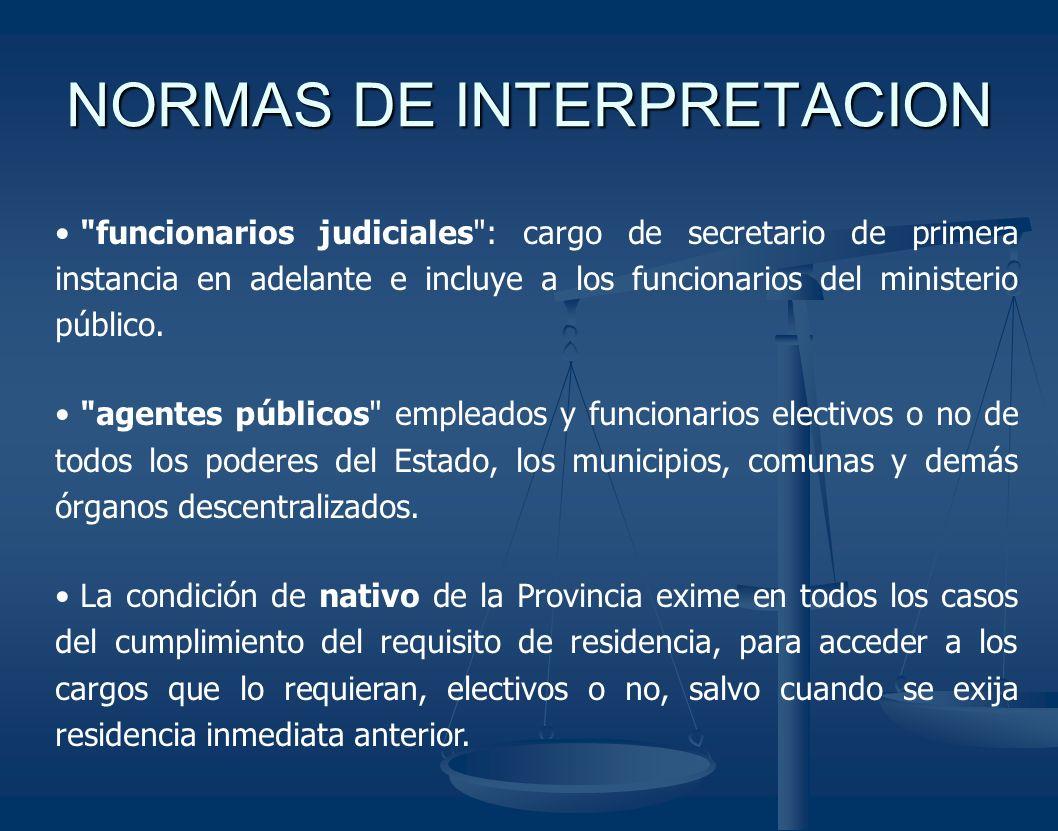 NORMAS DE INTERPRETACION