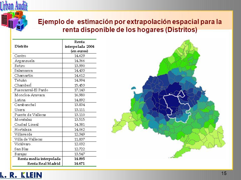 15 Ejemplo de estimación por extrapolación espacial para la renta disponible de los hogares (Distritos)