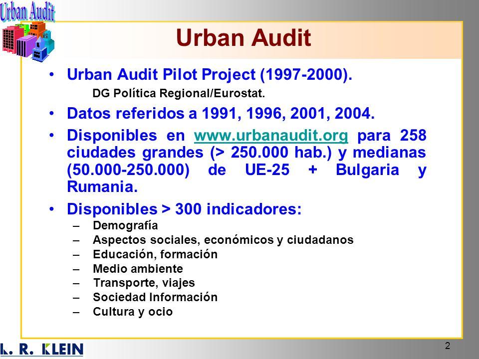 2 Urban Audit Pilot Project (1997-2000). DG Política Regional/Eurostat. Datos referidos a 1991, 1996, 2001, 2004. Disponibles en www.urbanaudit.org pa