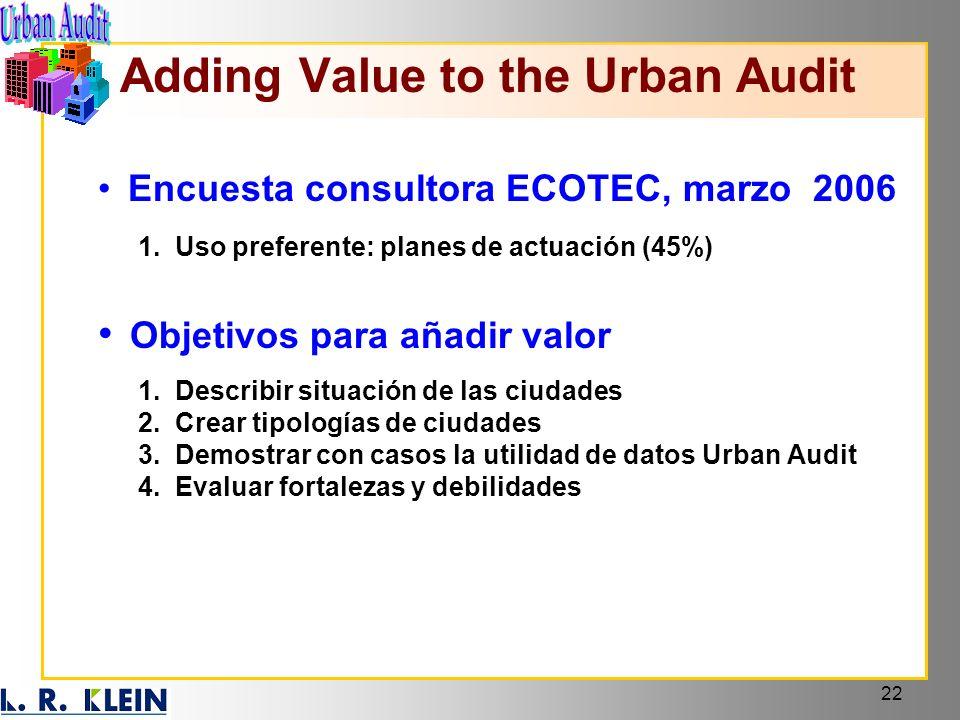22 Encuesta consultora ECOTEC, marzo 2006 1. Uso preferente: planes de actuación (45%) Objetivos para añadir valor 1. Describir situación de las ciuda