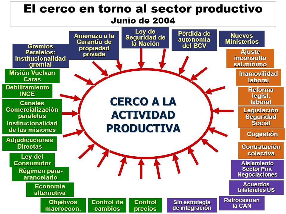 Control de cambiosControlprecios Inamovilidad laboral Reforma legisl. laboral Legislación Seguridad Social Ley de Seguridad de la Nación Amenaza a la