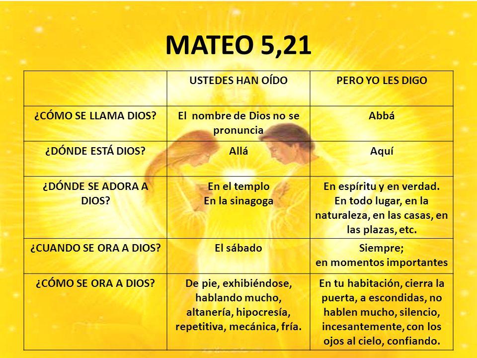 MATEO 5,21 USTEDES HAN OÍDOPERO YO LES DIGO ¿CÓMO SE LLAMA DIOS?El nombre de Dios no se pronuncia Abbá ¿DÓNDE ESTÁ DIOS?AlláAquí ¿DÓNDE SE ADORA A DIOS.