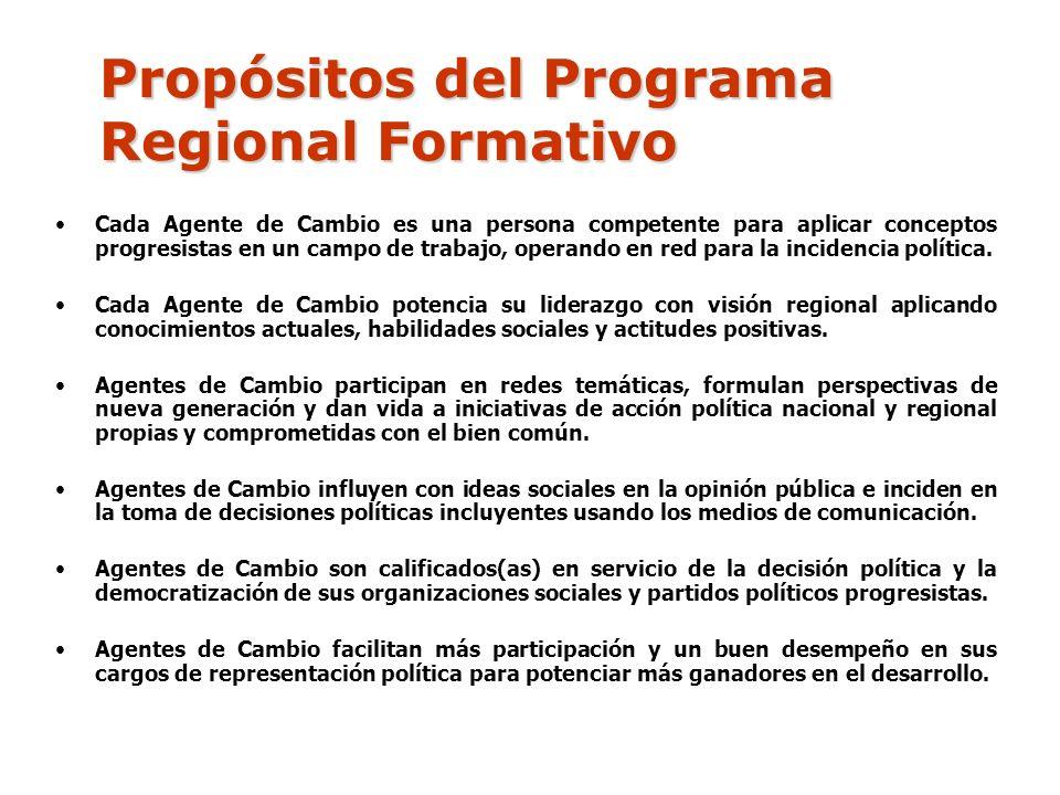 Propósitos del Programa Regional Formativo Cada Agente de Cambio es una persona competente para aplicar conceptos progresistas en un campo de trabajo, operando en red para la incidencia política.
