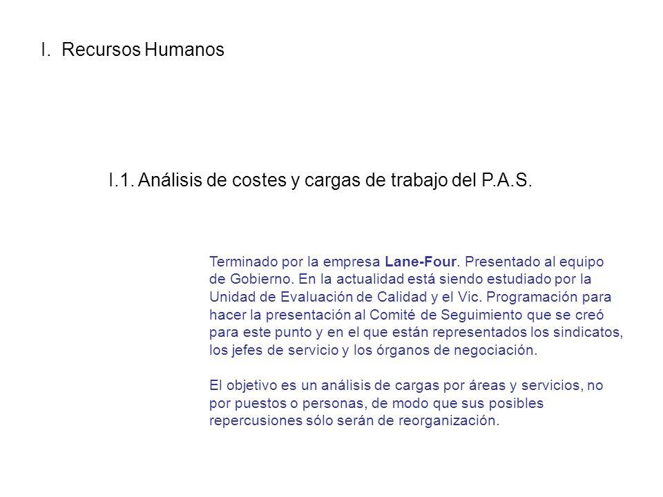 I. Recursos Humanos Terminado por la empresa Lane-Four.