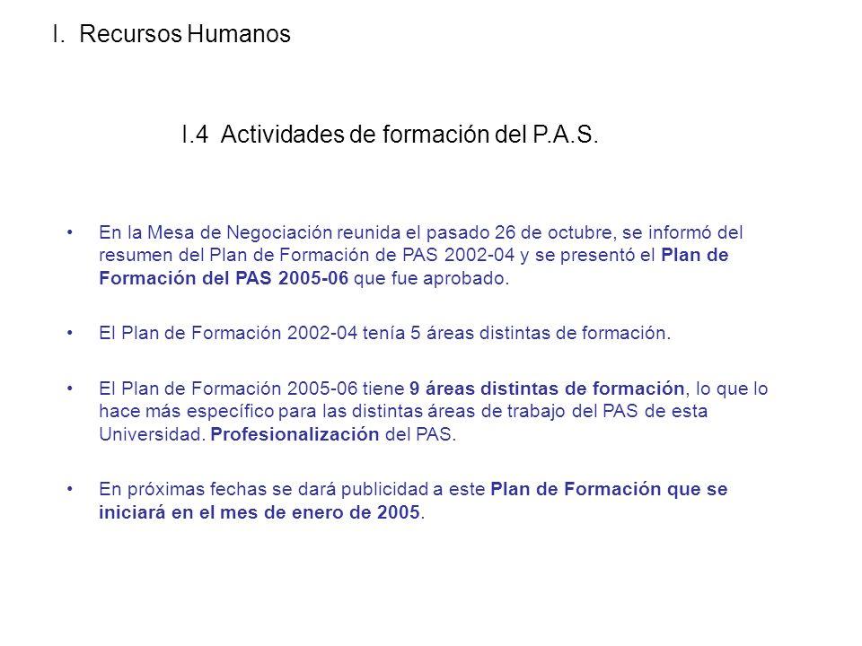 En la Mesa de Negociación reunida el pasado 26 de octubre, se informó del resumen del Plan de Formación de PAS 2002-04 y se presentó el Plan de Formación del PAS 2005-06 que fue aprobado.