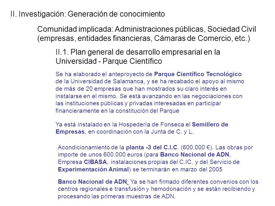 II. Investigación: Generación de conocimiento Comunidad implicada: Administraciones públicas, Sociedad Civil (empresas, entidades financieras, Cámaras