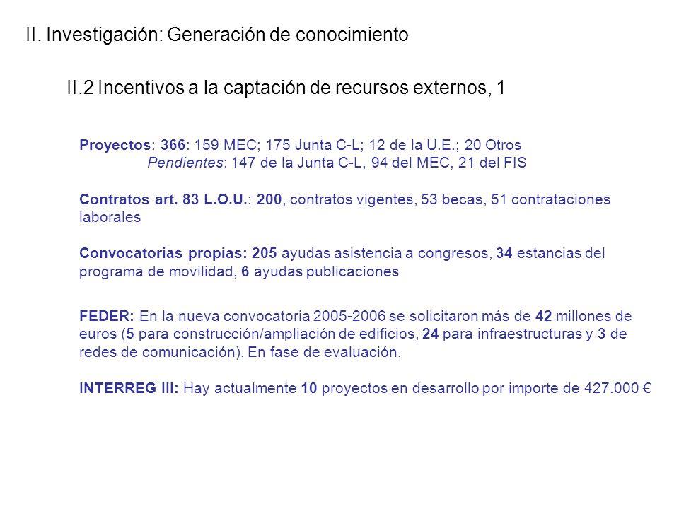 II. Investigación: Generación de conocimiento II.2 Incentivos a la captación de recursos externos, 1 Proyectos: 366: 159 MEC; 175 Junta C-L; 12 de la