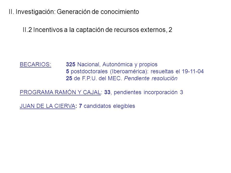 II. Investigación: Generación de conocimiento II.2 Incentivos a la captación de recursos externos, 2 BECARIOS:325 Nacional, Autonómica y propios 5 pos